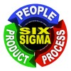 six-sigma-intro